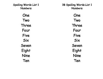 Weekly Phonics Spelling Packets