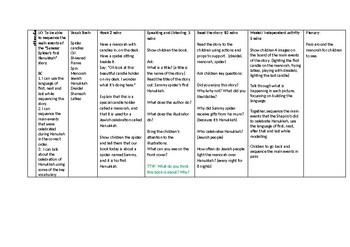 Weekly Plan for Sammy Spider's First Hanukkah