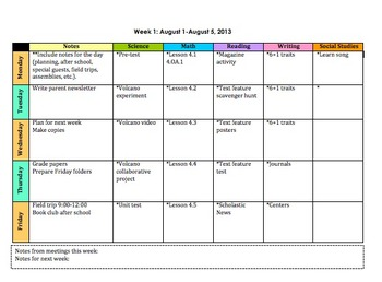 Weekly Planner Outline
