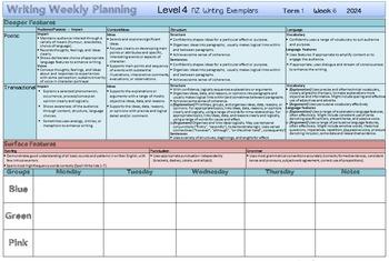Weekly Planning Sheet Bundle (Maths, Reading, Writing) New