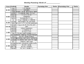 Speech Therapy Weekly Planning and Data Sheet
