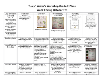 Weekly Plans Writer's Workshop Grade 2