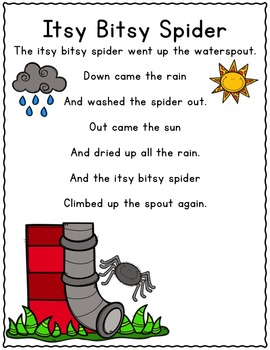 It's Nursery Rhyme Time: Itsy Bitsy Spider