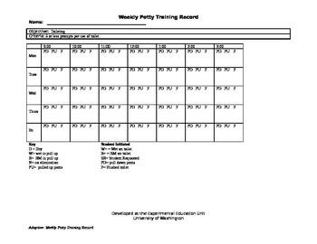 Weekly Potty Training Chart