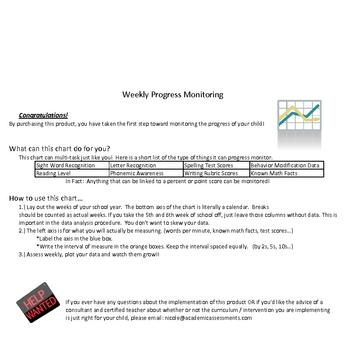 Weekly Progress Monitoring
