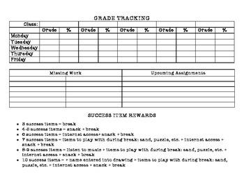 Study Skills- Weekly Progress Tracking Sheet