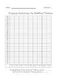 Weekly/ Quarterly Progress Monitoring Student Graphs