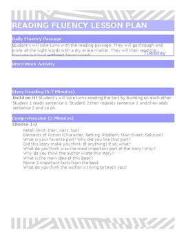 Weekly Reading Fluency Lesson Plan Template (Editable)