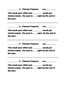 Weekly Reading Fluency Progress Report
