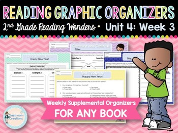 Weekly Reading Graphic Organizers (Unit 4, Week 3) 2nd Grade