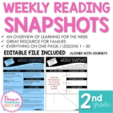 Weekly Reading Snapshots for Families