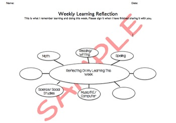 Weekly Reflection/ 321 Reflection