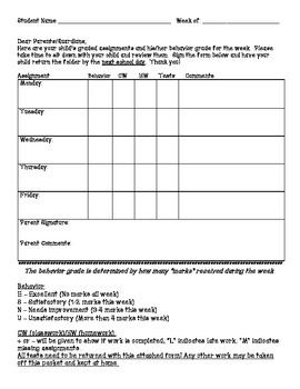 Weekly Report Cover Sheet