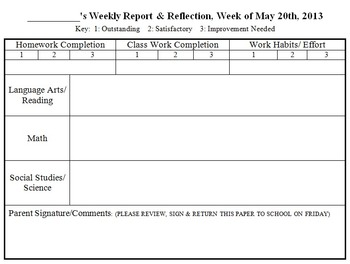 Weekly Reports for Parent Communication