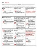 Social Studies Quiz - The Civil War, Reconstruction, and I