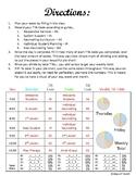 Weekly Schedule Agenda w/ Built in Time Task Analysis