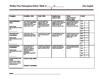 Weekly Self-Evaluative Clas... by Brianna Jinar | Teachers Pay ...
