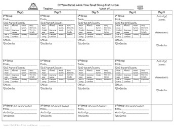 Weekly Small Group Schedule for Reading- Skill/Focus Included