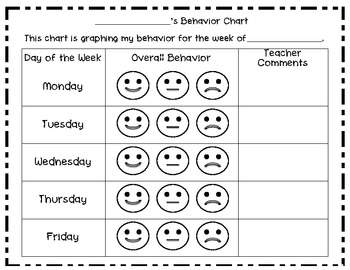Weekly smiley behavior chart by samantha butler tpt for Behavior charts for preschoolers template