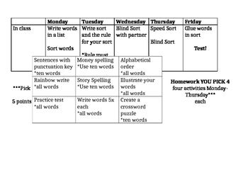 Weekly Spelling Activities and Rubric