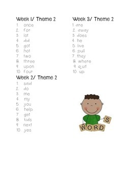 Weekly Spelling Lists for Themes 1-2 of Houghton Mifflin Series
