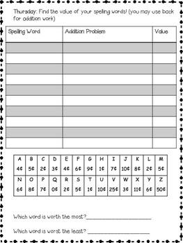Weekly Spelling work 1
