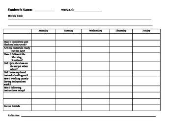 Weekly Student Checklist - Editable