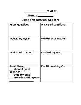 Weekly Student Progress Chart