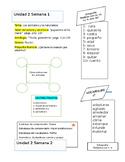 Weekly Teacher Strategies/Maravillas