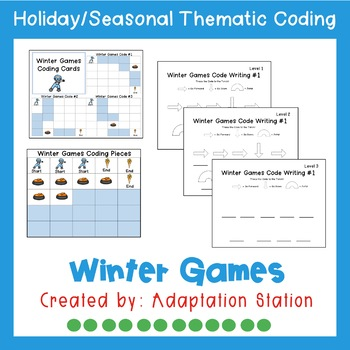 Weekly Thematic Coding: Winter Games