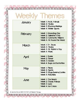 Weekly Theme Calendar for the Whole Year