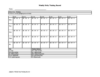 Weekly Toileting Chart