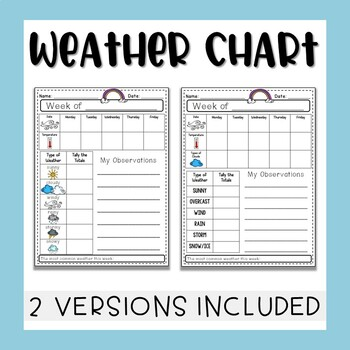 Weekly Weather Chart