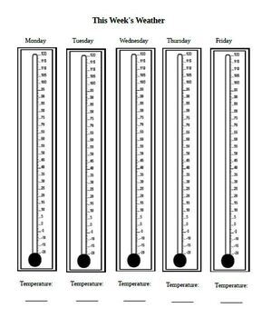 This Week's Weather, Fill in Thermometer