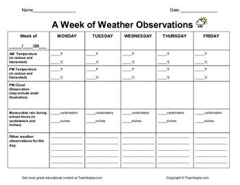 Weekly Weather Observation Chart for Elementary Grades