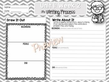 Weekly Writing Process (2nd Grade Reading Wonders) Unit 1 BUNDLE