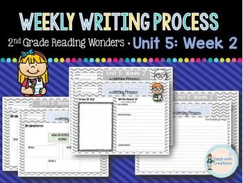 Weekly Writing Process (2nd Grade Reading Wonders) Unit 5: Week 2