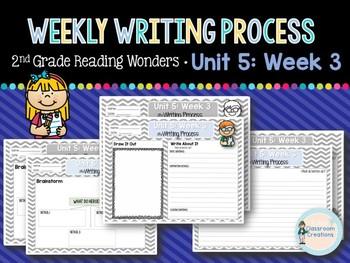 Weekly Writing Process (2nd Grade Reading Wonders) Unit 5: Week 3