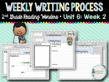 Weekly Writing Process (2nd Grade Reading Wonders) Unit 6: Week 2