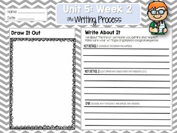 Weekly Writing Process 2nd Grade Unit 5: Week 2