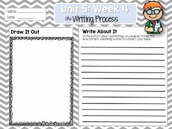 Weekly Writing Process 2nd Grade Unit 5: Week 4