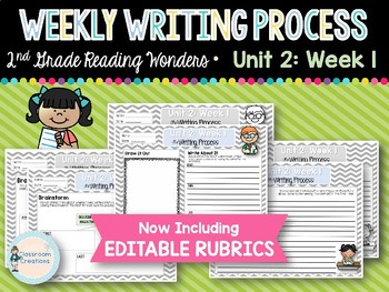 Weekly Writing Process (2nd Grade Wonders) Unit 2: Week 1