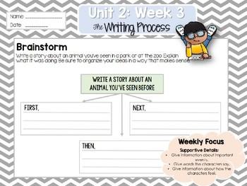 Weekly Writing Process (2nd Grade Wonders) Unit 2: Week 3