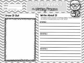 Weekly Writing Process (2nd Grade Wonders) Unit 4: Week 1