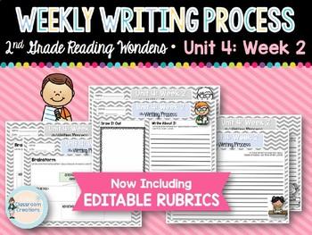 Weekly Writing Process (2nd Grade Wonders) Unit 4: Week 2