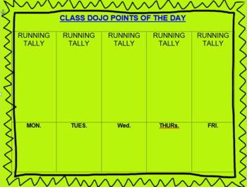 Weekly class dojo tracking chart