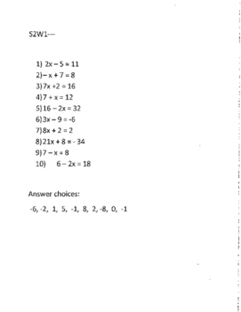 Weekly homework for second semester Algebra 1