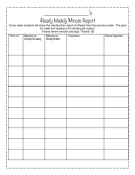 Weekly iReady Minute Sheet