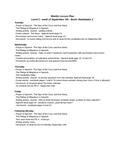 Weekly lesson plan no 1 - realidades 1 - unit PE