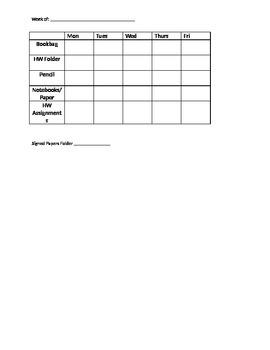 Weekly supplies organization log